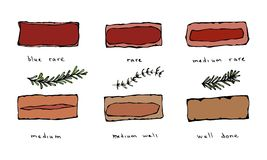 程度牛排被设置的准备象 煮熟度烤肉, bbq菜单 中等的井做,罕见和 例证 免版税库存图片