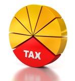 税圆形统计图表 图库摄影