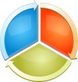 空白的周期企业图例证 库存图片
