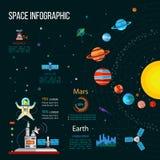 空间infographic与太阳系 免版税库存图片