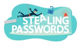 窃贼与密码的侵占个人资料 网络罪行 库存例证