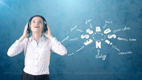 站立有企业想法剪影的耳机的秀丽女孩近的墙壁画对此 一名成功的女实业家的概念 库存照片