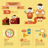童年肥胖病信息图表 库存照片