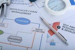 笔、订书机和放大镜的图片在批发商图 免版税库存图片
