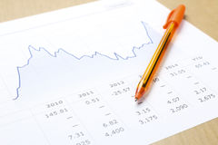 笔和财政报告 图库摄影