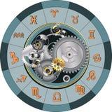 符号轮子黄道带 向量例证