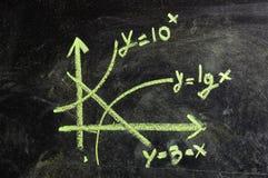 等式和配方 库存例证
