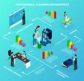 等量专业清洁服务Infographic概念 向量例证