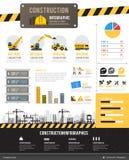 建筑模板设计Infographic 免版税库存照片