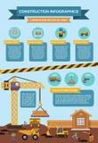 建筑Infographics集合 免版税图库摄影