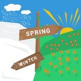 签署与冷和温暖的天气的春天冬天 库存图片