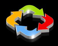 箭头四图标回收 免版税库存图片
