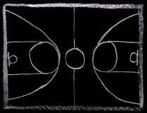 篮球在黑板的战略计划 免版税库存照片