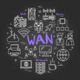 粉笔板概念- WAN 免版税库存照片