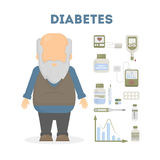 糖尿病infographic集合 免版税库存照片