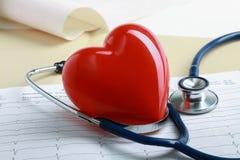 红色心脏和一个听诊器在cardiagram 免版税图库摄影