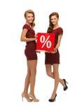 红色礼服的两个十几岁的女孩有百分号的 免版税库存图片