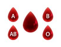 红色血液下落标志A B AB O类型标志 皇族释放例证