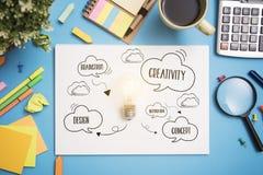 纸想法大模型模板和学校文具 盖子设计 免版税库存照片