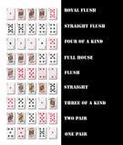 纸牌游戏手等级符号集 库存图片