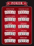 纸牌游戏手等级组合 向量例证