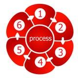 组织系统图 库存图片