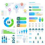 经济情况统计图表,人口统计学人口图,人现代infographic 库存例证