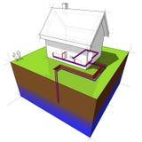 绘制热泵 图库摄影