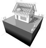 绘制结构房子屋顶 免版税库存照片