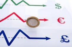 绘制货币兑换图表 免版税库存照片