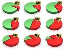 绘制饼图表 免版税库存图片