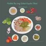 缅甸食物(Laphet Thote) 免版税库存图片