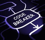 编码破碎机被解码的数据文丐3d例证 向量例证