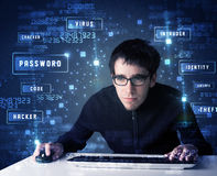 编程在与网络象的技术环境的黑客 免版税图库摄影