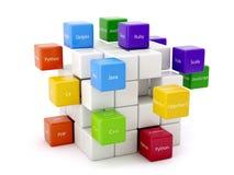 编程的概念 不同的机器代码语言五颜六色的b 库存照片
