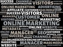 网上营销-与词的图象联合题目网上行销,词,图象,例证 库存图片