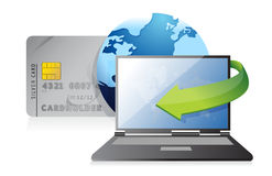 网上付款â信用卡概念 图库摄影