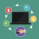 网上付款 向量例证