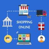 网上购物的一个标志象 演艺界作用可以用于各种各样的媒介 因此我们可以了解工作  图库摄影
