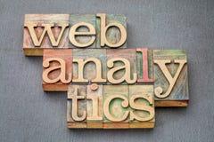网在活版木头类型的逻辑分析方法横幅 免版税库存照片