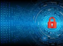 网络安全数据保护企业技术保密性conce 免版税库存照片