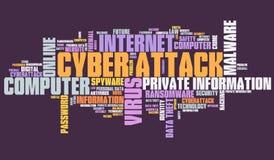 网络攻击图表 向量例证