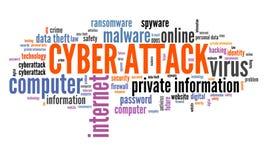 网络攻击概念 免版税库存图片