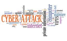 网络攻击词 向量例证