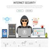 网络罪行,乱砍,互联网安全概念 库存例证