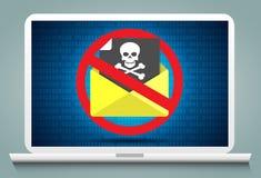 网络罪行&垃圾短信概念与电子邮件戒备,垃圾短信,病毒 免版税库存图片