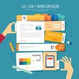 网络设计, ui, ux, wireframe概念平的设计 免版税图库摄影