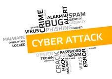 网络攻击词云彩,标记云彩,向量图形 免版税库存照片