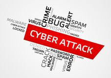 网络攻击词云彩,标记云彩,向量图形 图库摄影
