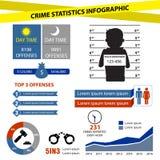 罪行统计Infographic 库存图片
